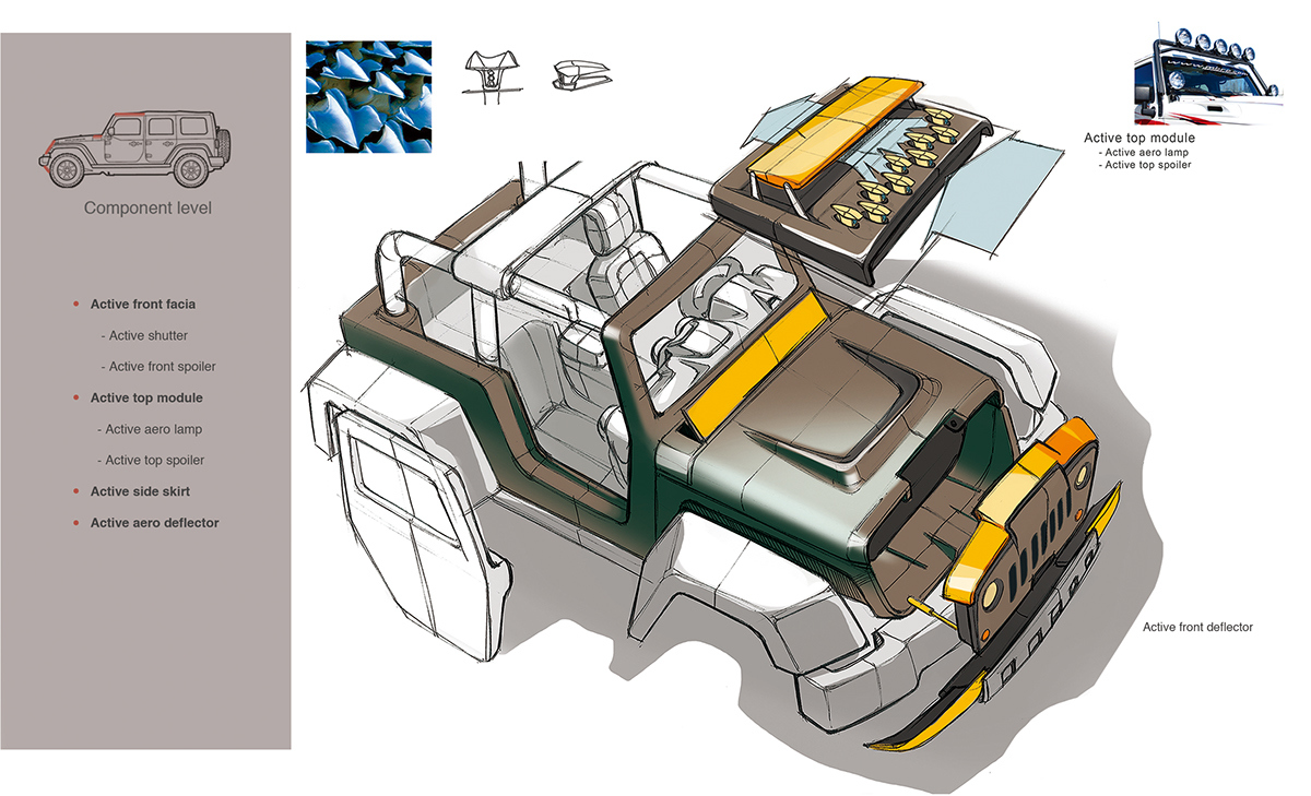 JEEP越野车设计手绘图